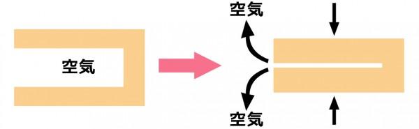 バキュームの説明