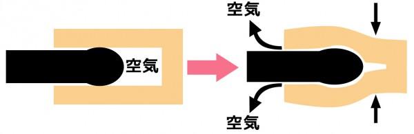 バキュームの説明3