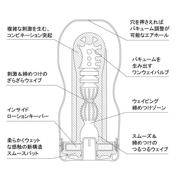 TENGA ディープスロート・カップ[STANDARD]の内部構造
